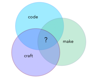 making coding crafting